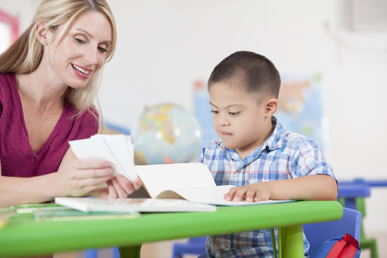 My Son Is In Special Education And I >> Help I Need To Know What My Child S Rights Are To Special Education